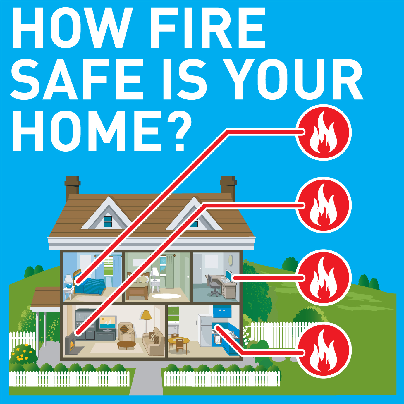 Fire safety quiz district of highlands bc official Home fire safety plan